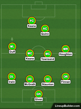 irish premier league xi