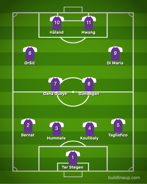 champions league team of the week matchday 1