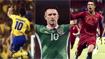 Top five highest scorers in Euro qualifying history