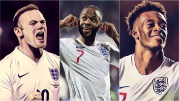 youngest england debutants premier league era rooney sterling hudson odoi bellingham