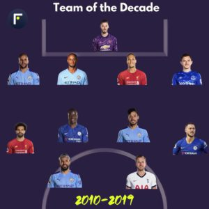 premier league team of the decade