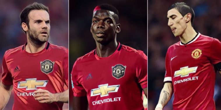 manchester united record signings