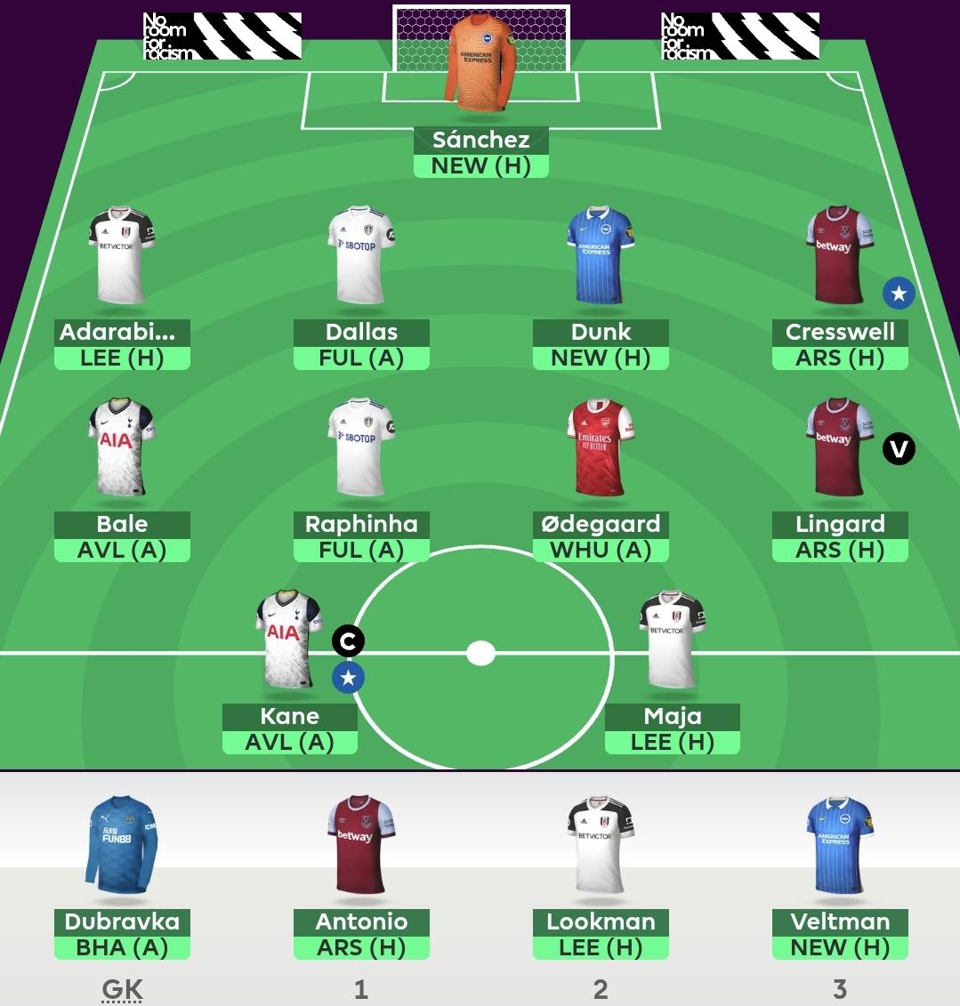 Fantasy Premier League GW29